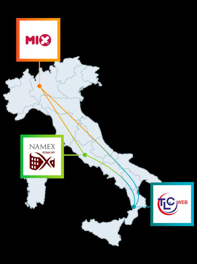 TLCWEB-infrastruttura